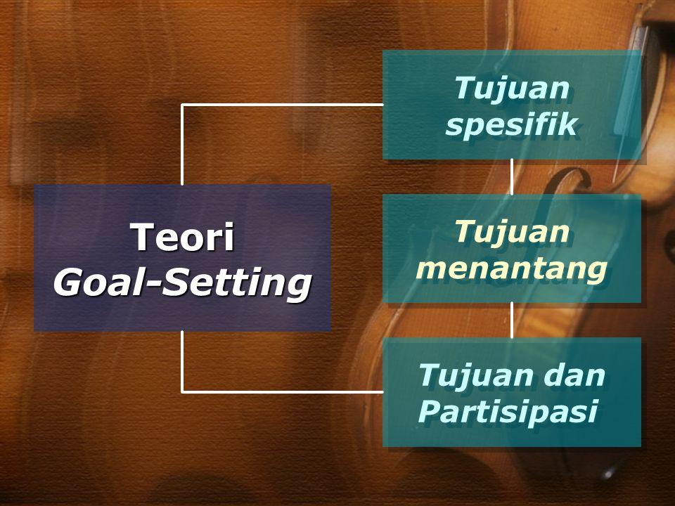 Teori Goal-Setting Tujuan spesifik Tujuan menantang Tujuan dan