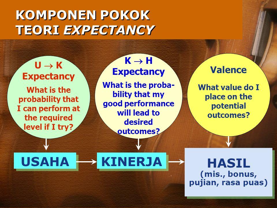 KOMPONEN POKOK TEORI EXPECTANCY