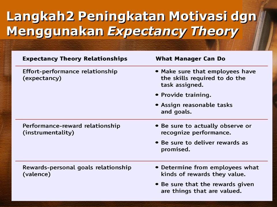 Langkah2 Peningkatan Motivasi dgn Menggunakan Expectancy Theory