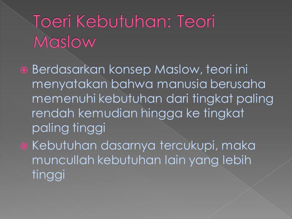 Toeri Kebutuhan: Teori Maslow