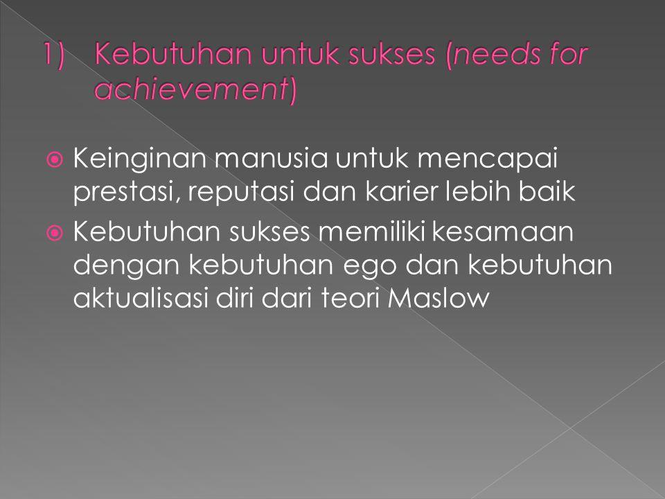 Kebutuhan untuk sukses (needs for achievement)