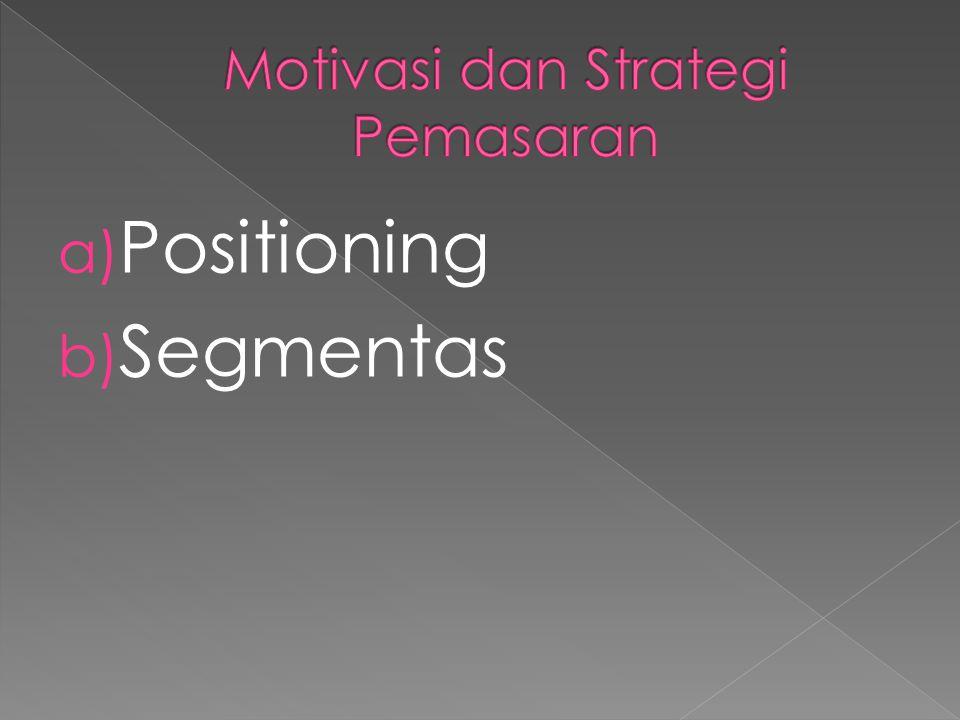 Motivasi dan Strategi Pemasaran
