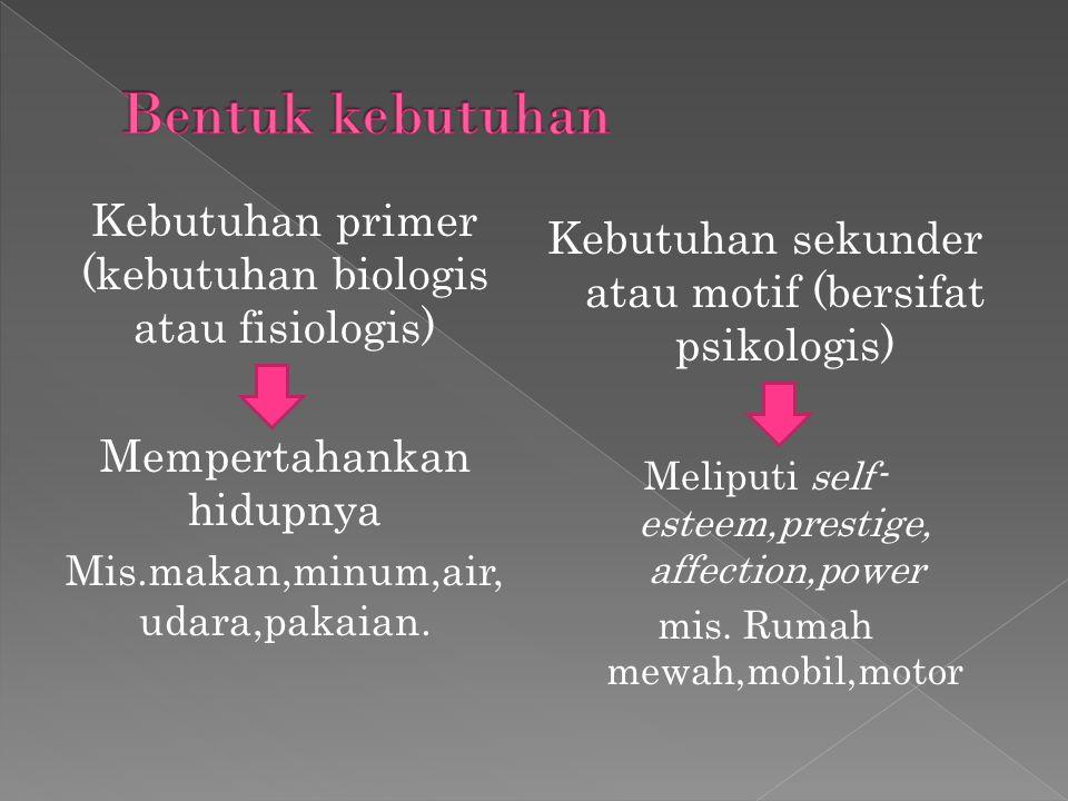 Bentuk kebutuhan Kebutuhan primer (kebutuhan biologis atau fisiologis)