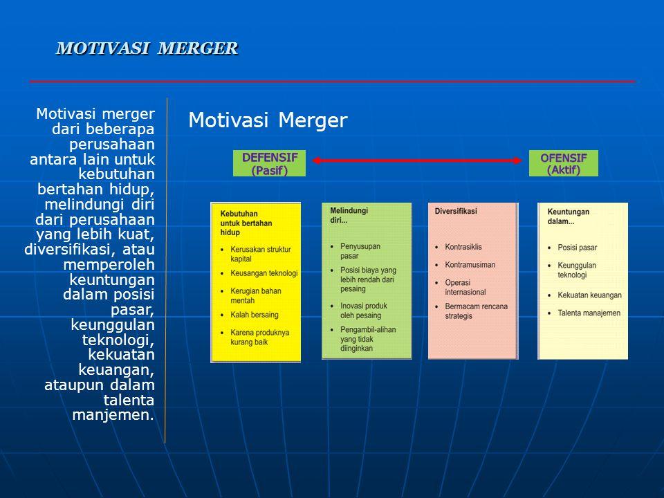 Motivasi Merger MOTIVASI MERGER