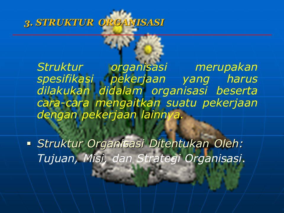 Struktur Organisasi Ditentukan Oleh: