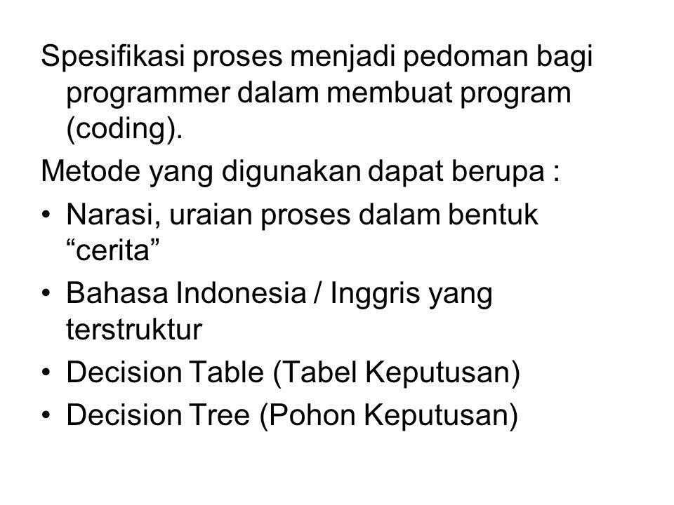 Spesifikasi proses menjadi pedoman bagi programmer dalam membuat program (coding).