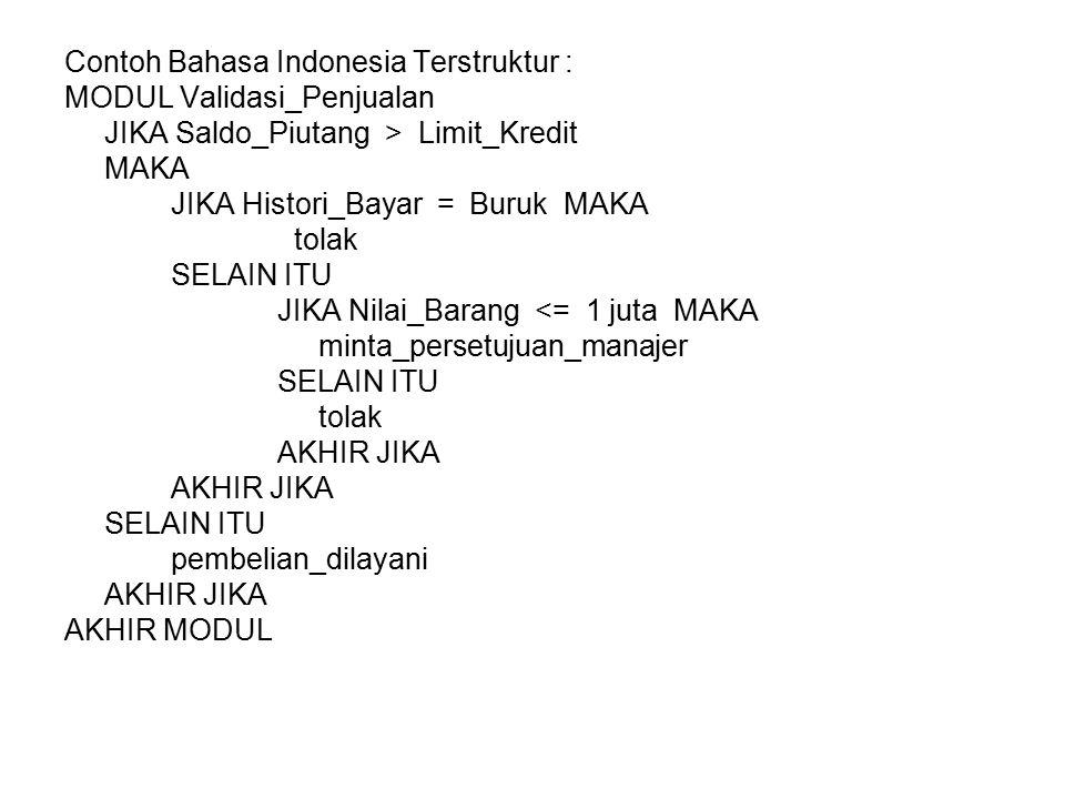 Contoh Bahasa Indonesia Terstruktur :