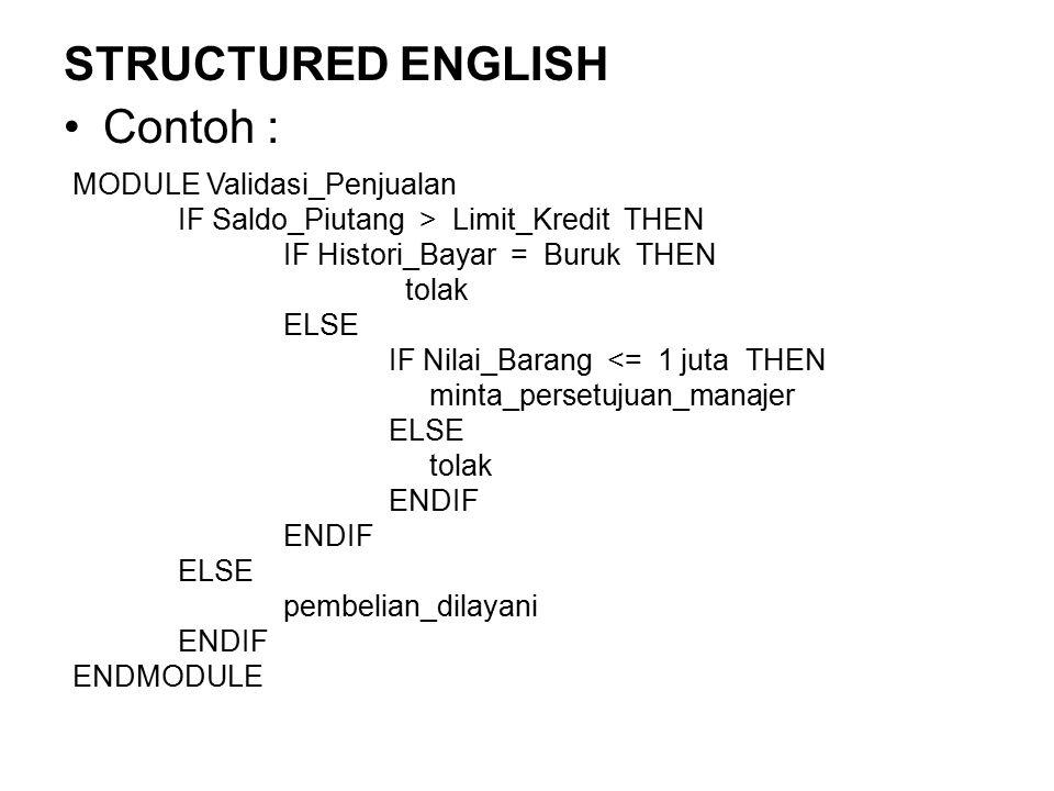 STRUCTURED ENGLISH Contoh : MODULE Validasi_Penjualan