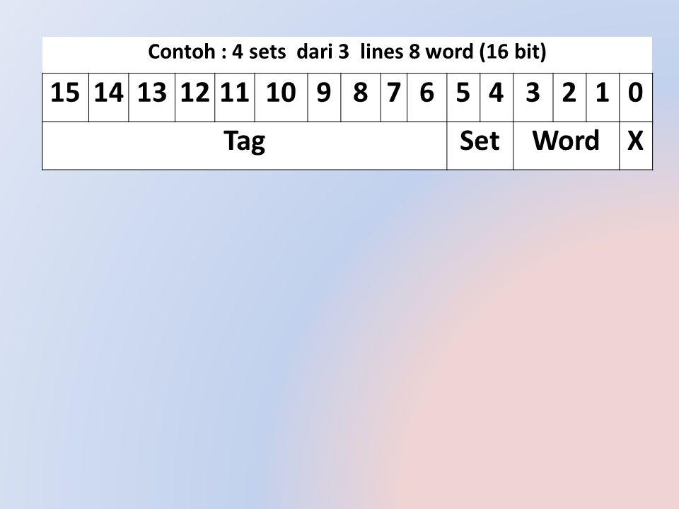 Contoh : 4 sets dari 3 lines 8 word (16 bit)