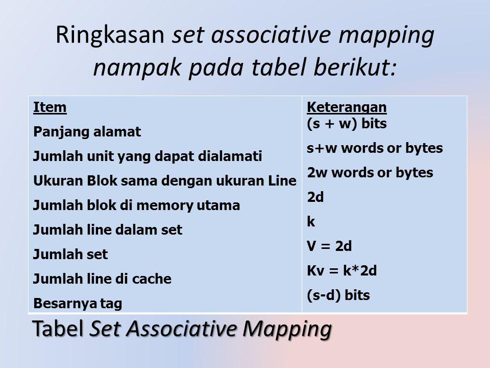 Ringkasan set associative mapping nampak pada tabel berikut: