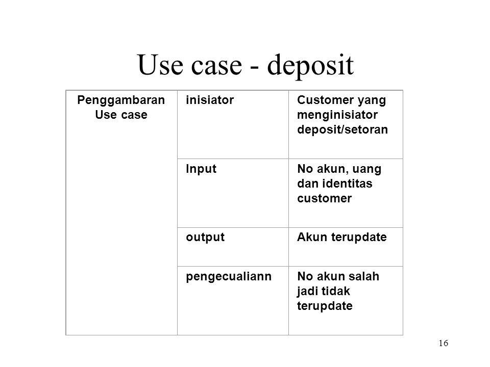 Use case - deposit Penggambaran Use case inisiator