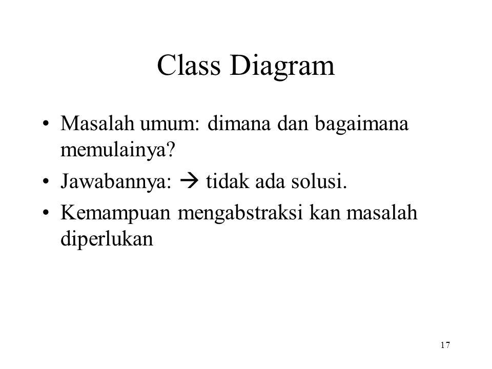 Class Diagram Masalah umum: dimana dan bagaimana memulainya