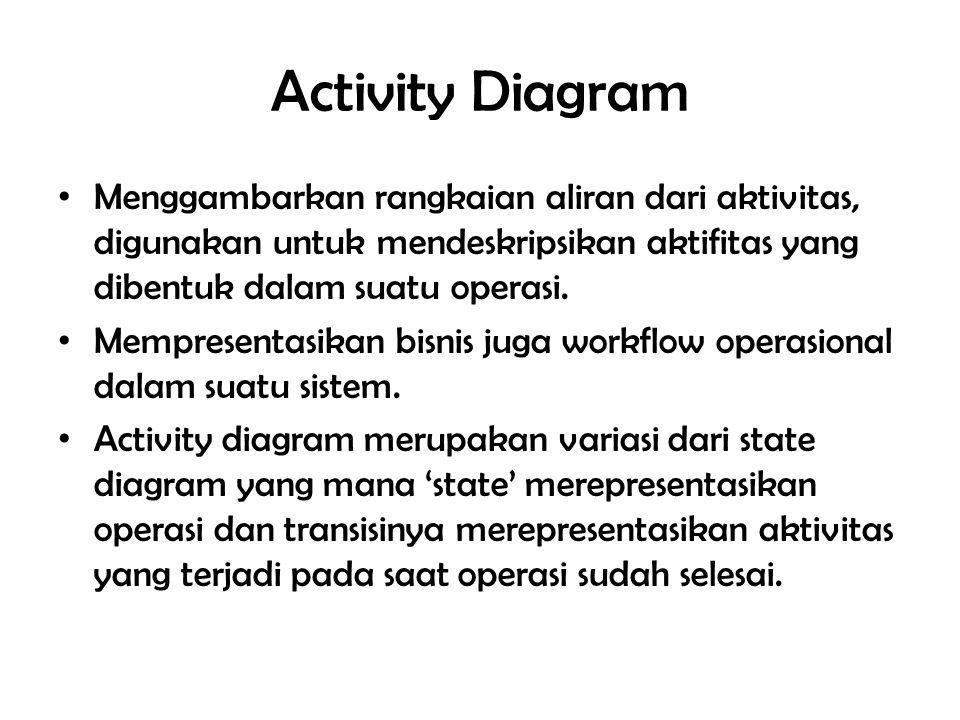 Activity Diagram Menggambarkan rangkaian aliran dari aktivitas, digunakan untuk mendeskripsikan aktifitas yang dibentuk dalam suatu operasi.