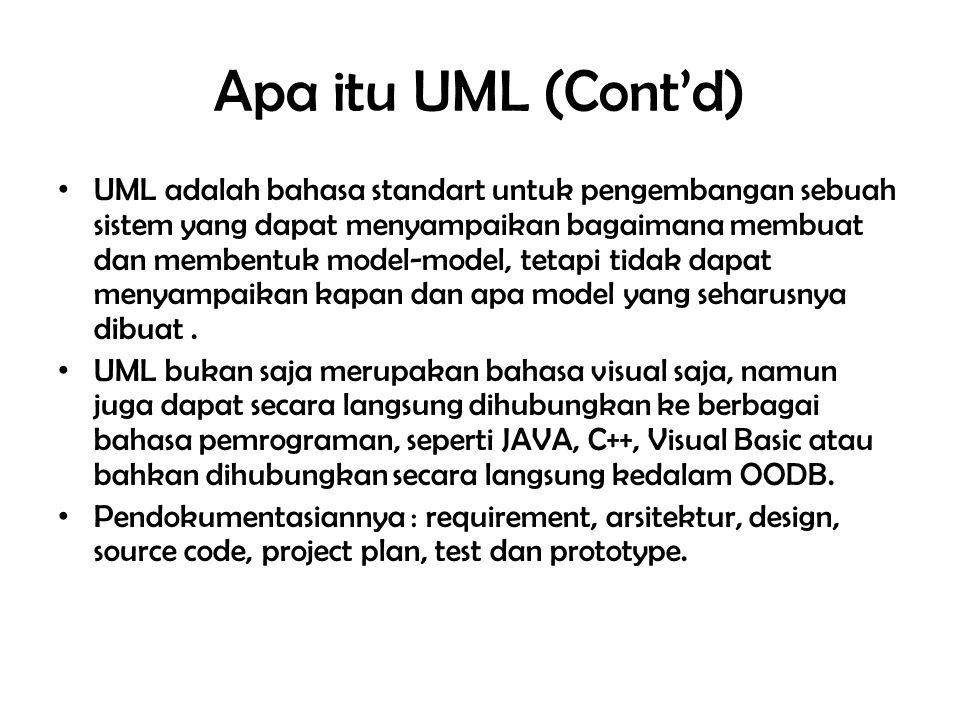 Apa itu UML (Cont'd)