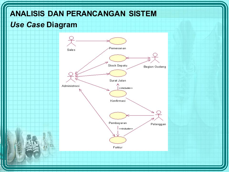 ANALISIS DAN PERANCANGAN SISTEM Use Case Diagram