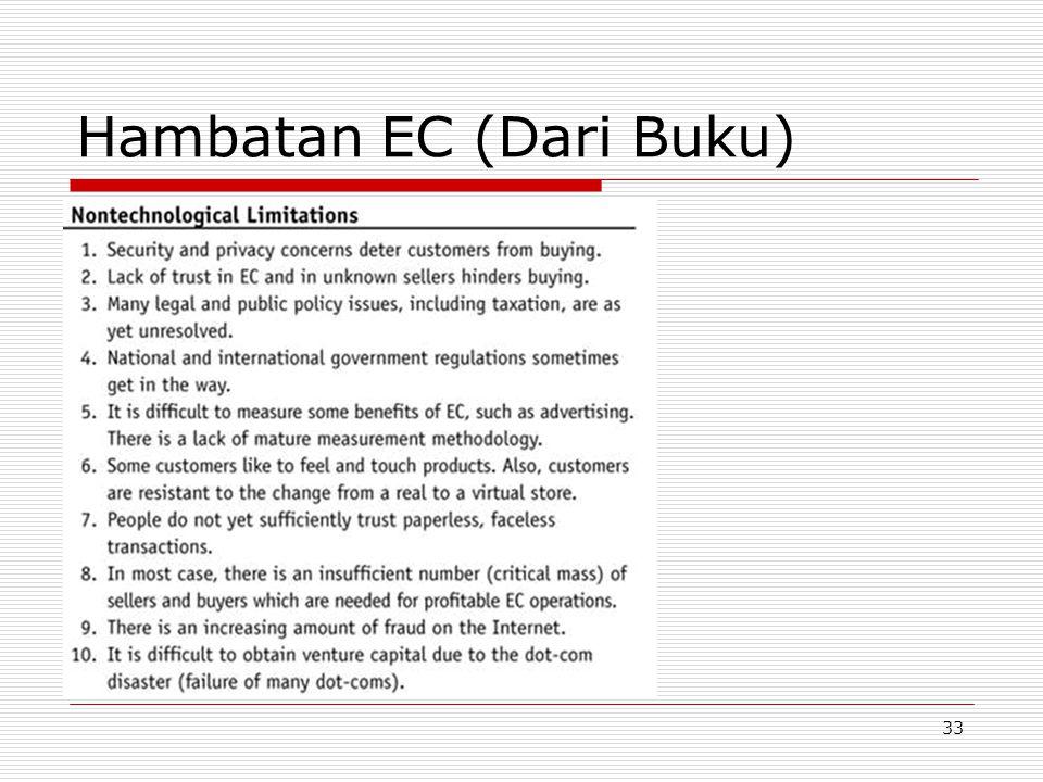 Hambatan EC (Dari Buku)