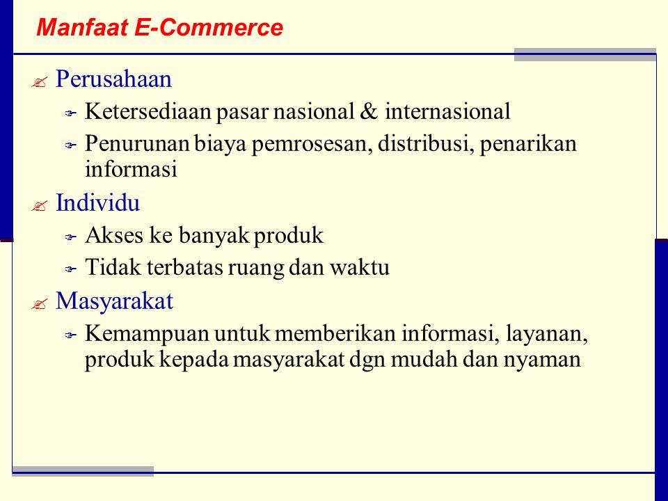 Perusahaan Individu Masyarakat Manfaat E-Commerce