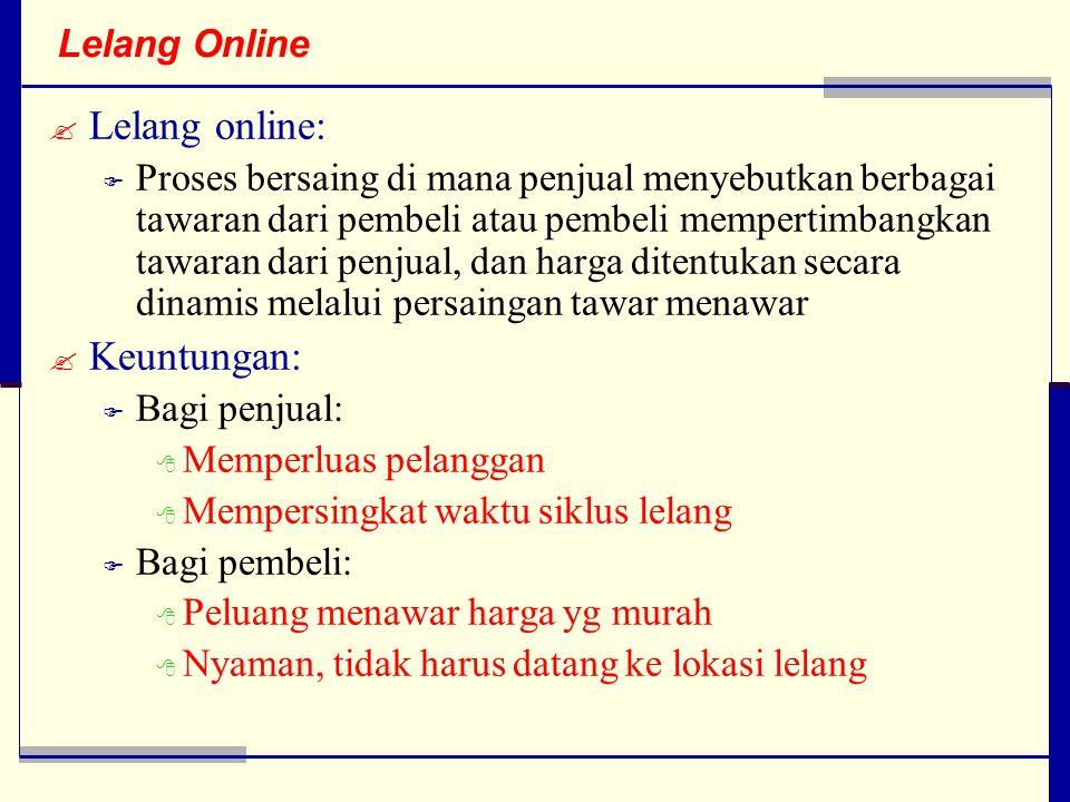 Lelang online: Keuntungan: Lelang Online