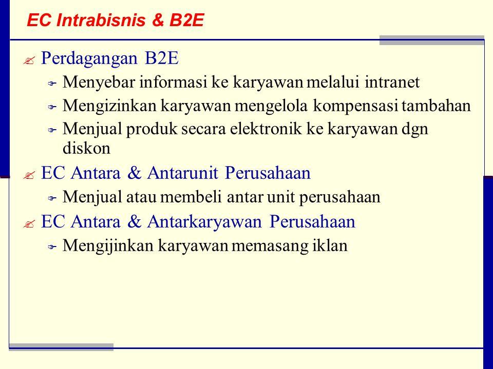 EC Antara & Antarunit Perusahaan EC Antara & Antarkaryawan Perusahaan