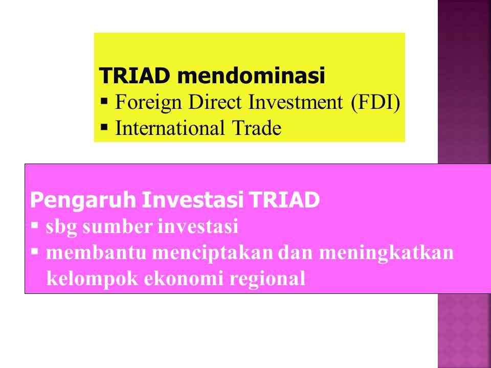 TRIAD mendominasi Foreign Direct Investment (FDI) International Trade. Pengaruh Investasi TRIAD. sbg sumber investasi.