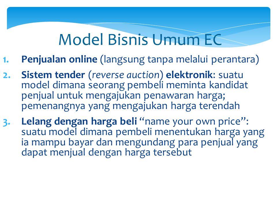 Model Bisnis Umum EC Penjualan online (langsung tanpa melalui perantara)