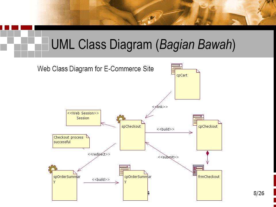 UML Class Diagram (Bagian Bawah)