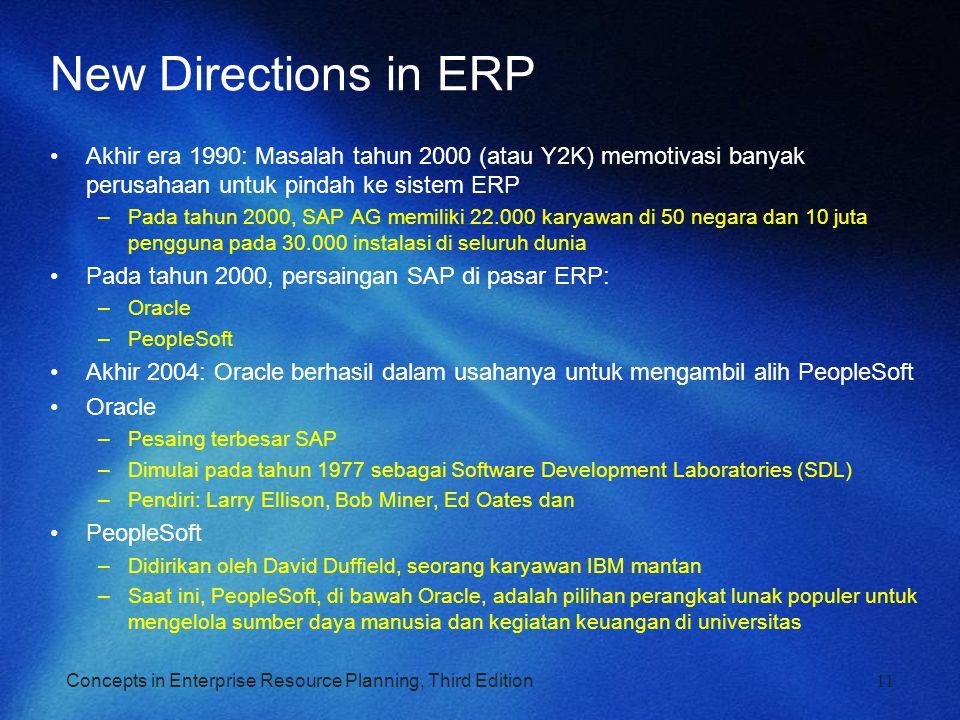 New Directions in ERP Akhir era 1990: Masalah tahun 2000 (atau Y2K) memotivasi banyak perusahaan untuk pindah ke sistem ERP.