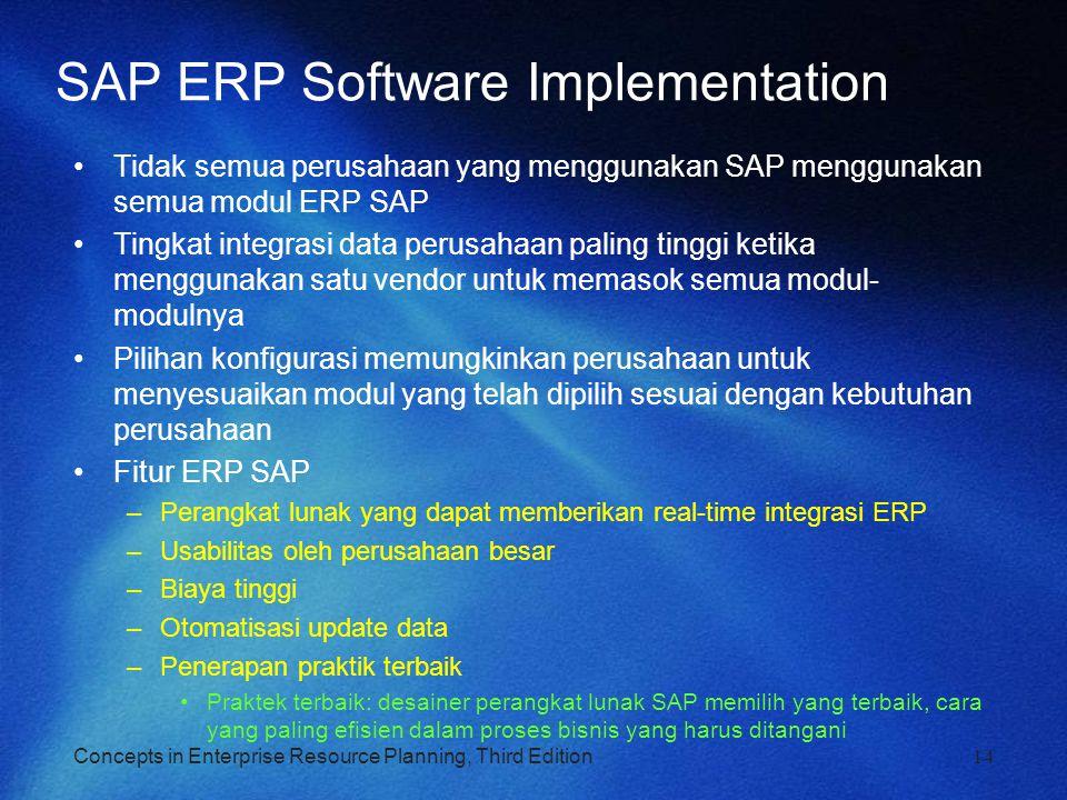 SAP ERP Software Implementation