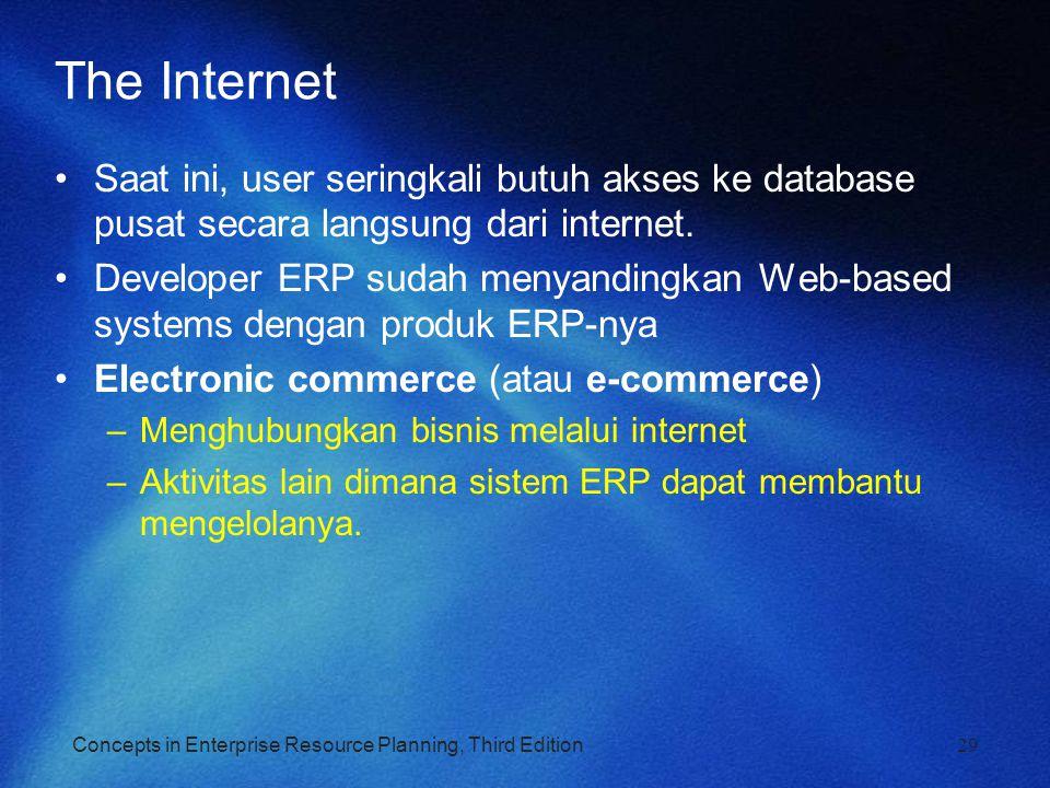 The Internet Saat ini, user seringkali butuh akses ke database pusat secara langsung dari internet.