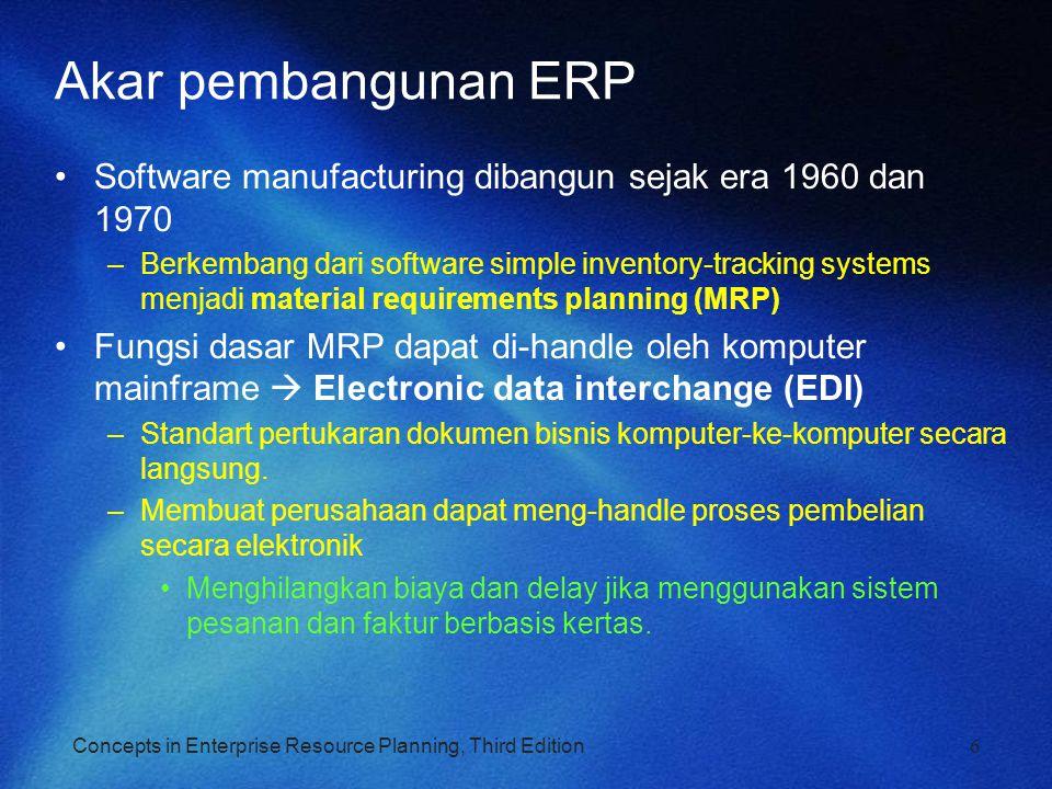 Akar pembangunan ERP Software manufacturing dibangun sejak era 1960 dan 1970.