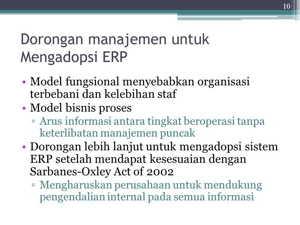 Dorongan manajemen untuk Mengadopsi ERP