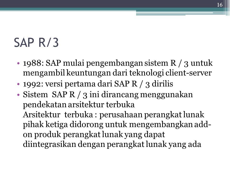 SAP R/3 1988: SAP mulai pengembangan sistem R / 3 untuk mengambil keuntungan dari teknologi client-server.
