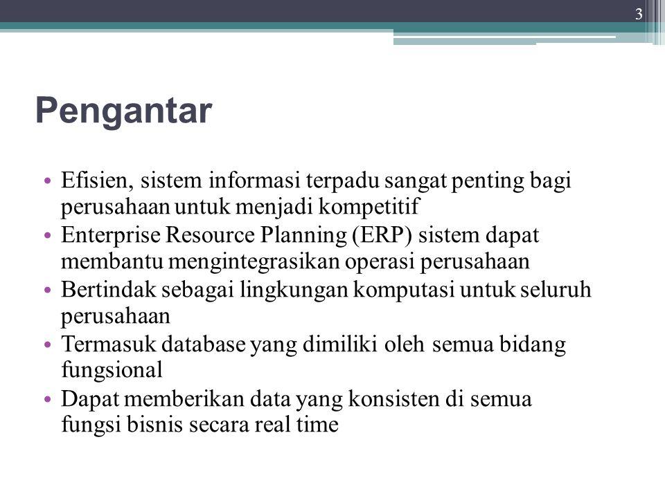 Pengantar Efisien, sistem informasi terpadu sangat penting bagi perusahaan untuk menjadi kompetitif.