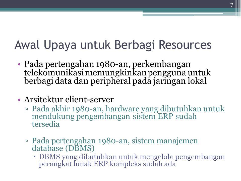 Awal Upaya untuk Berbagi Resources