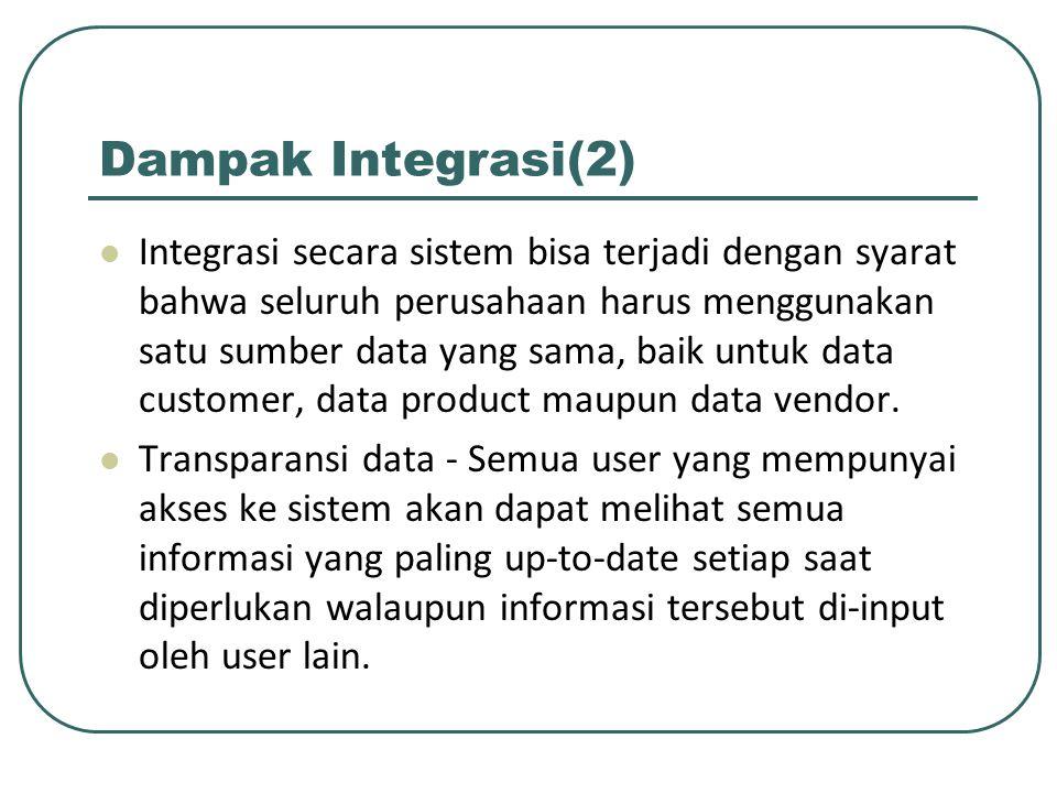 Dampak Integrasi(2)
