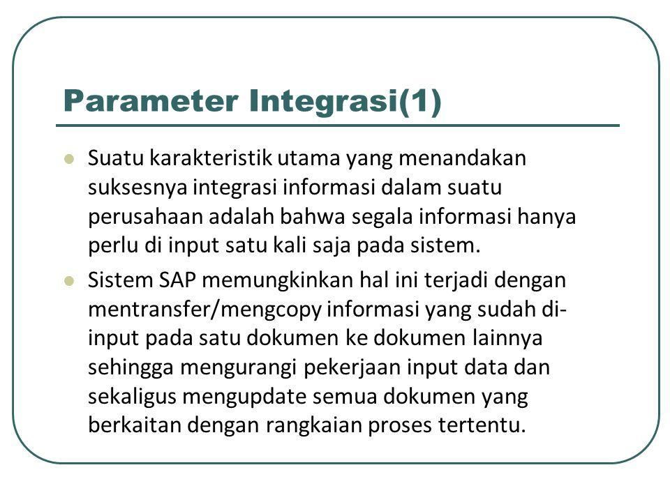 Parameter Integrasi(1)