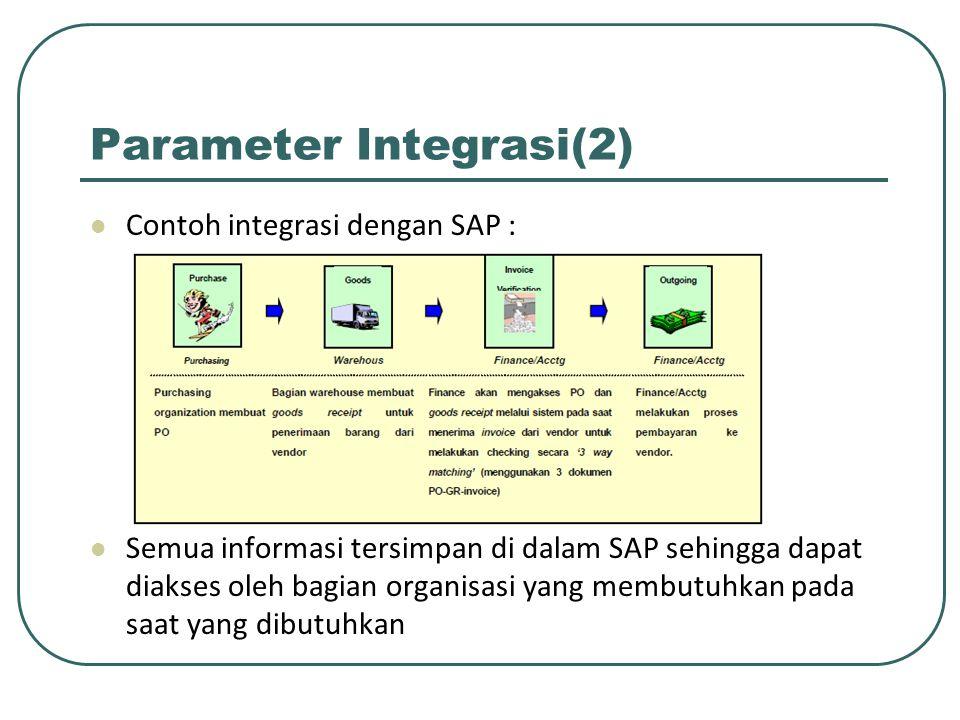 Parameter Integrasi(2)
