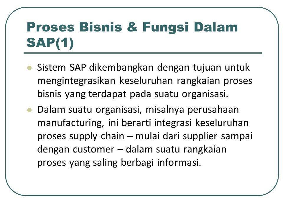 Proses Bisnis & Fungsi Dalam SAP(1)