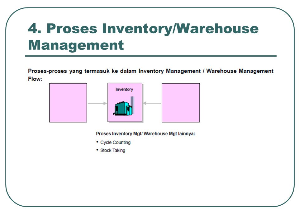 4. Proses Inventory/Warehouse Management