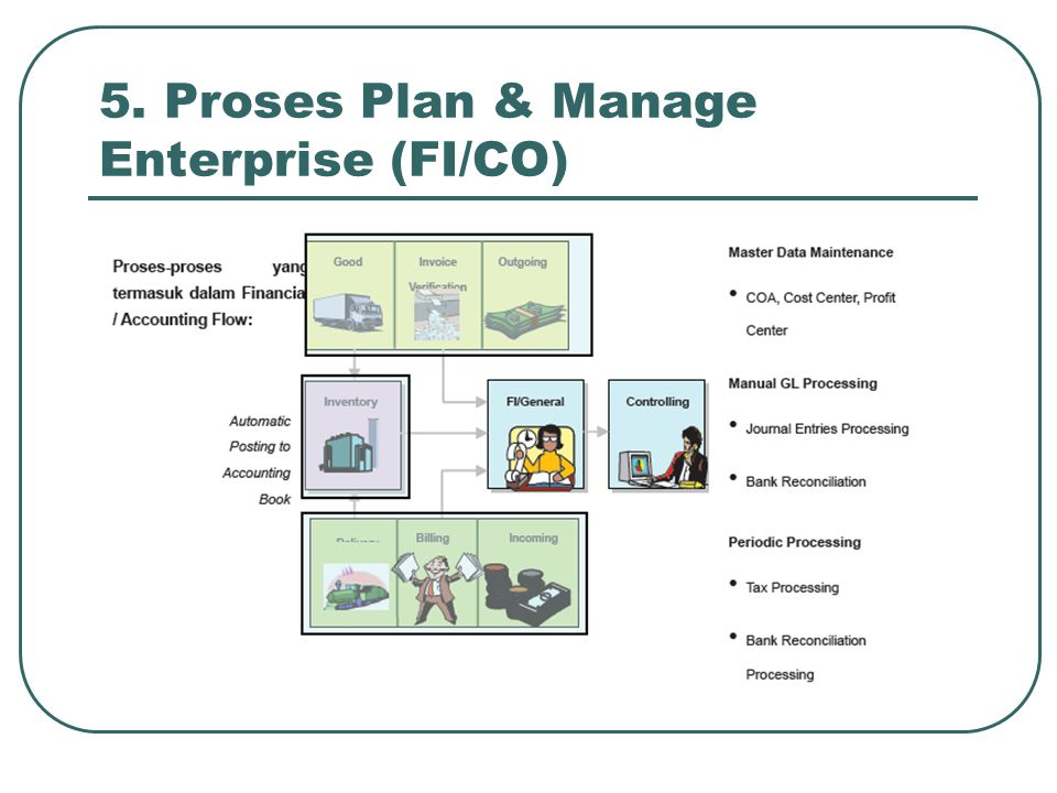 5. Proses Plan & Manage Enterprise (FI/CO)