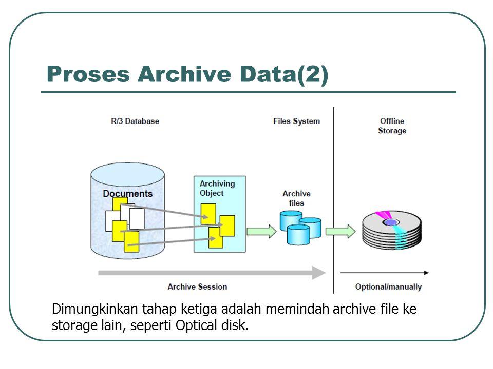 Proses Archive Data(2) Dimungkinkan tahap ketiga adalah memindah archive file ke storage lain, seperti Optical disk.