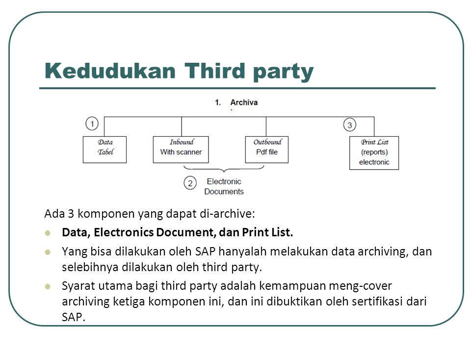 Kedudukan Third party Ada 3 komponen yang dapat di-archive: