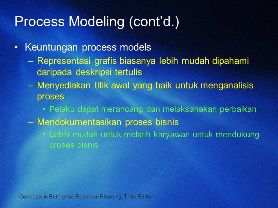 Process Modeling (cont'd.)