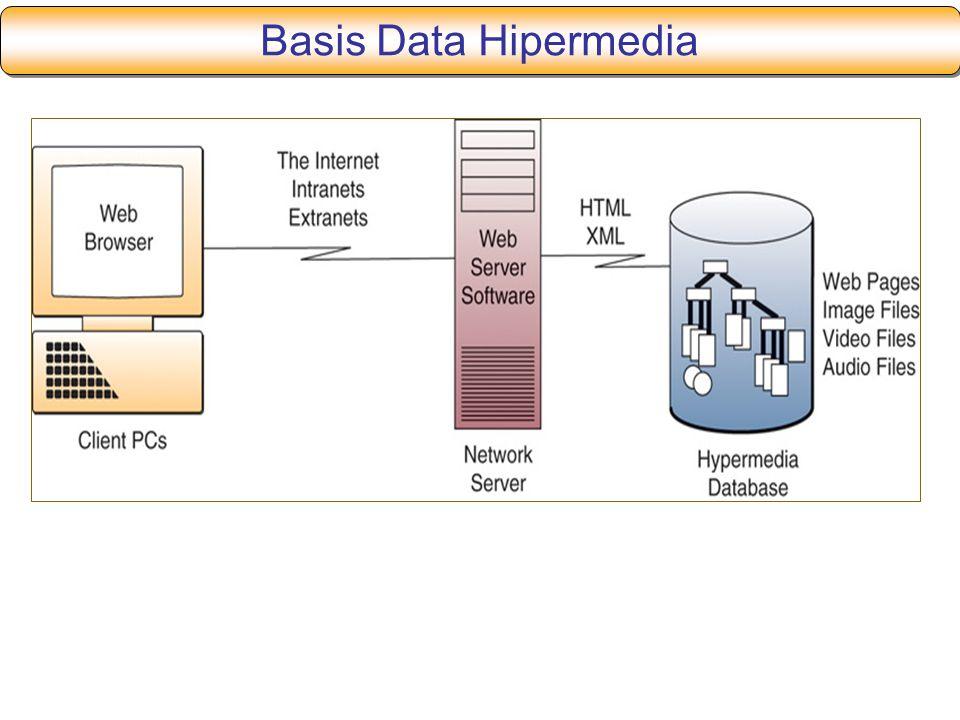 Basis Data Hipermedia