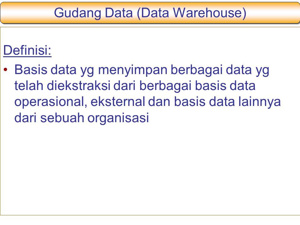 Gudang Data (Data Warehouse)