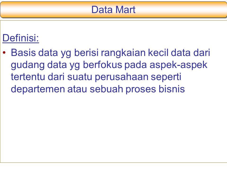 Data Mart Definisi: