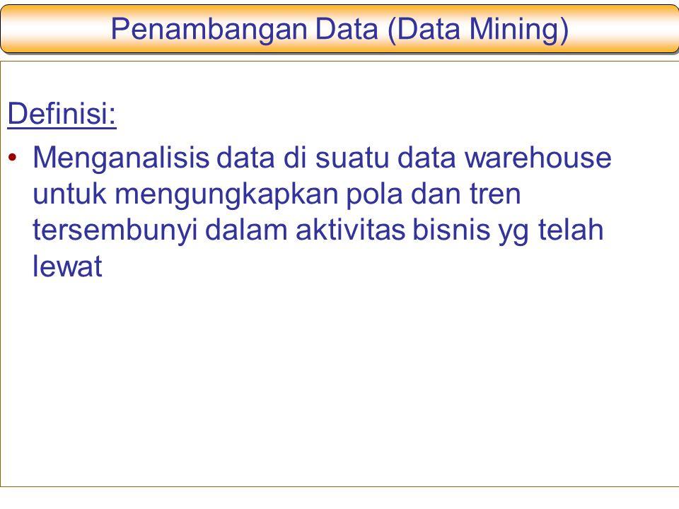 Penambangan Data (Data Mining)