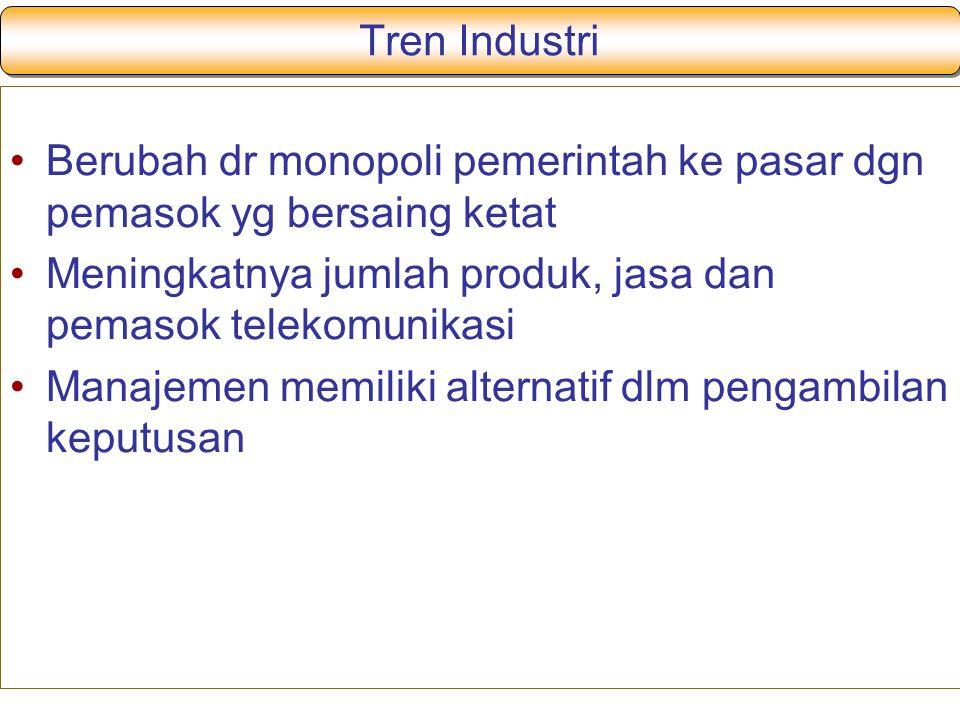 Tren Industri Berubah dr monopoli pemerintah ke pasar dgn pemasok yg bersaing ketat. Meningkatnya jumlah produk, jasa dan pemasok telekomunikasi.