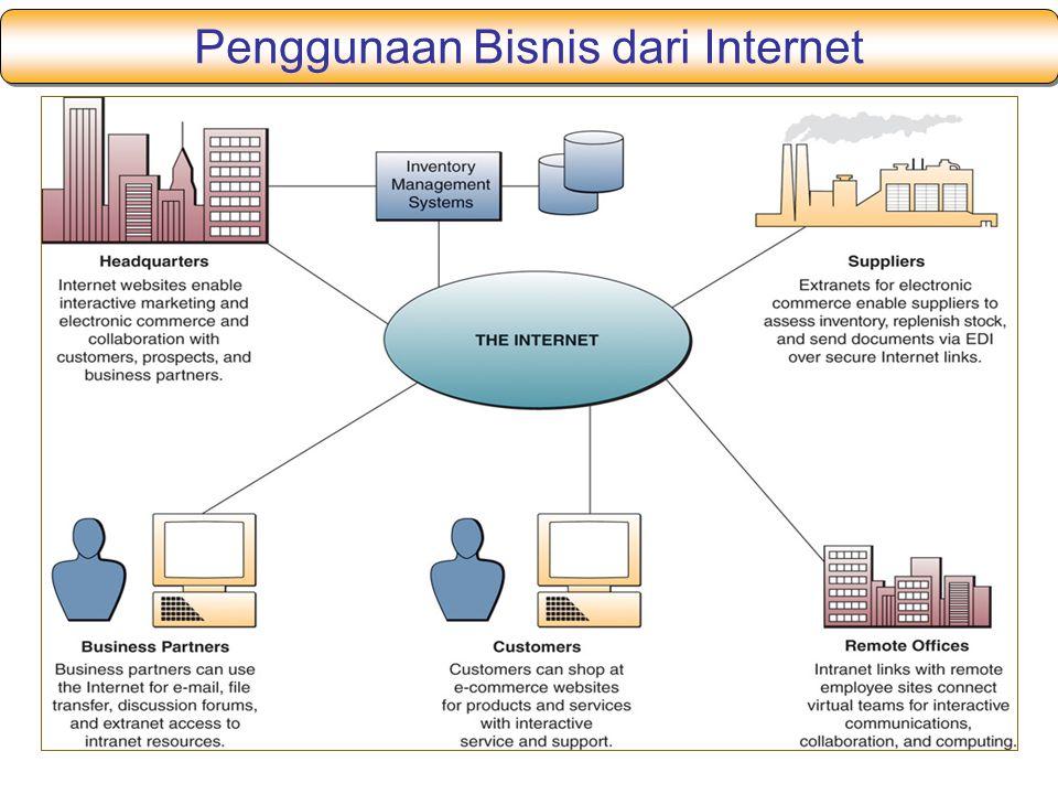 Penggunaan Bisnis dari Internet