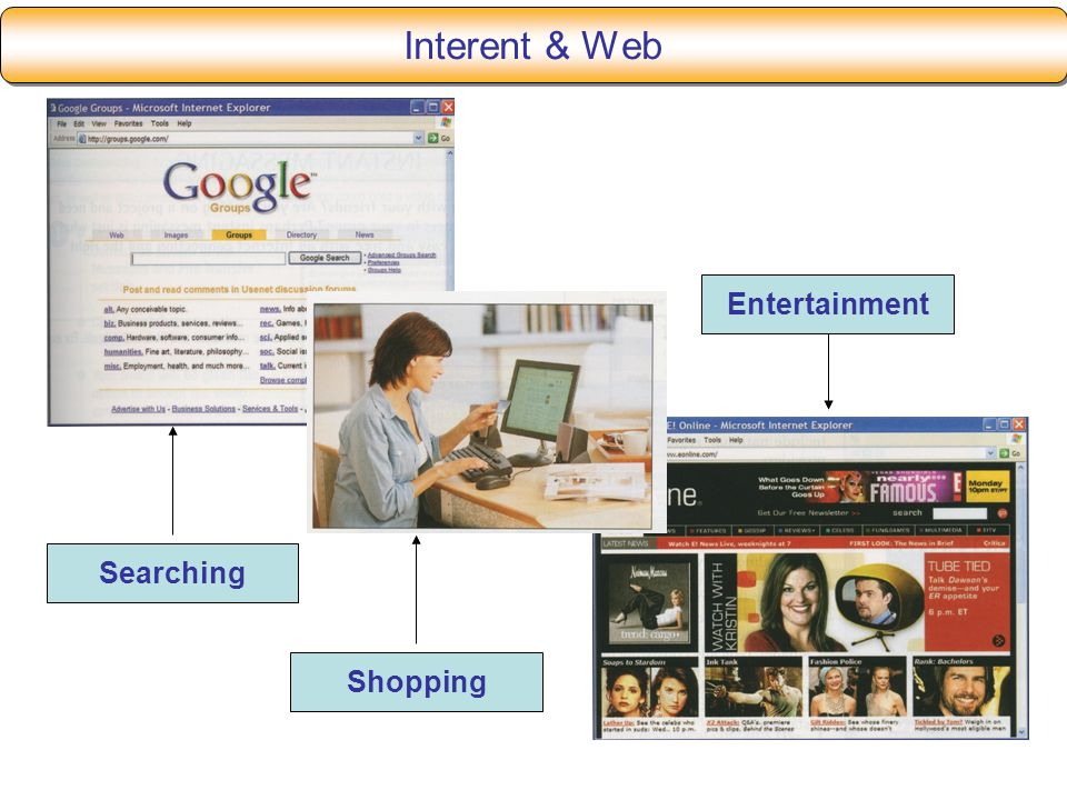 Interent & Web Entertainment Searching Shopping